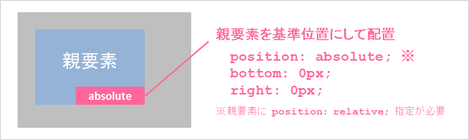 position-absolute.png